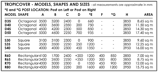 shapes-sizes-chart